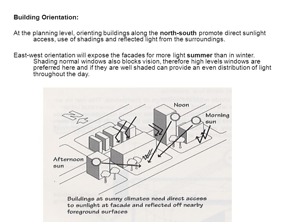Building Orientation: At the planning level, orienting buildings along the north-south promote direct sunlight access, use of shadings and reflected light from the surroundings.
