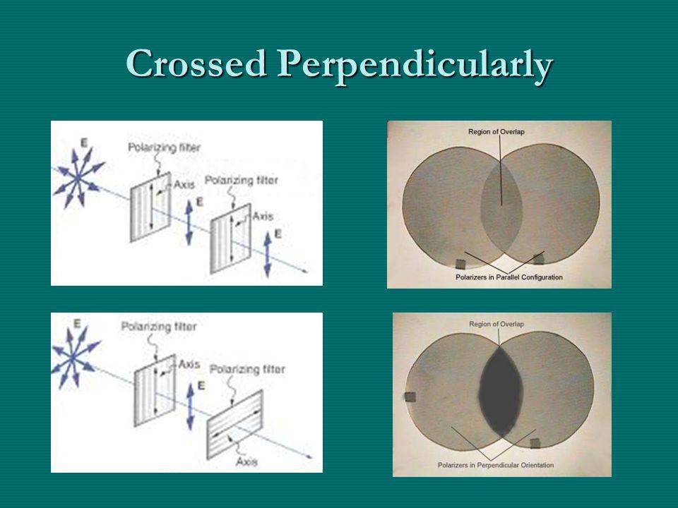 Crossed Perpendicularly