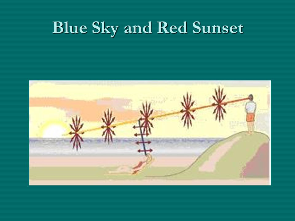 Blue Sky and Red Sunset