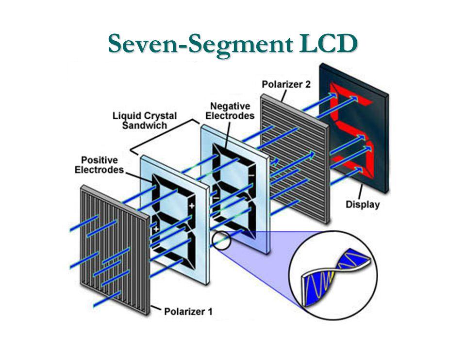 Seven-Segment LCD