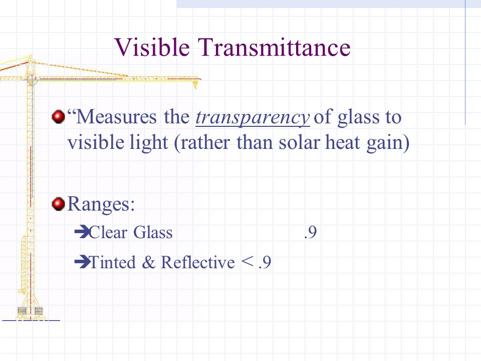Visible Transmittance Measures the transparency of glass to visible light (rather than solar heat gain) Ranges:  Clear Glass.9  Tinted & Reflective <.9