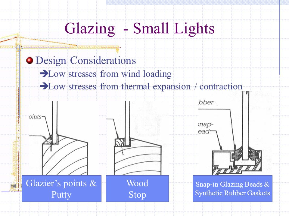 Glazing - Small Lights Design Considerations  Low stresses from wind loading  Low stresses from thermal expansion / contraction Glazier's points & Putty Wood Stop Snap-in Glazing Beads & Synthetic Rubber Gaskets