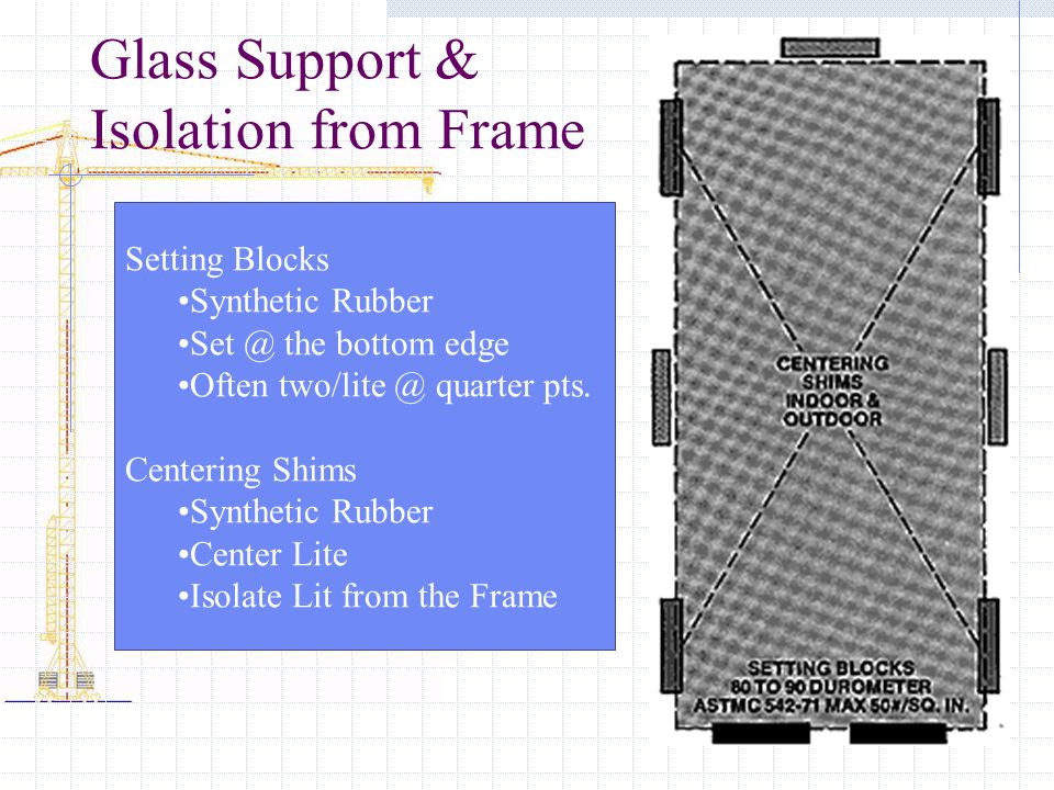 Glass Support & Isolation from Frame Setting Blocks Synthetic Rubber Set @ the bottom edge Often two/lite @ quarter pts. Centering Shims Synthetic Rub