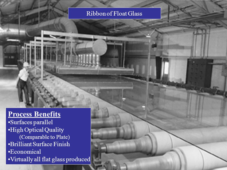 Ribbon of Float Glass Process Benefits Surfaces parallel High Optical Quality (Comparable to Plate) Brilliant Surface Finish Economical Virtually all flat glass produced