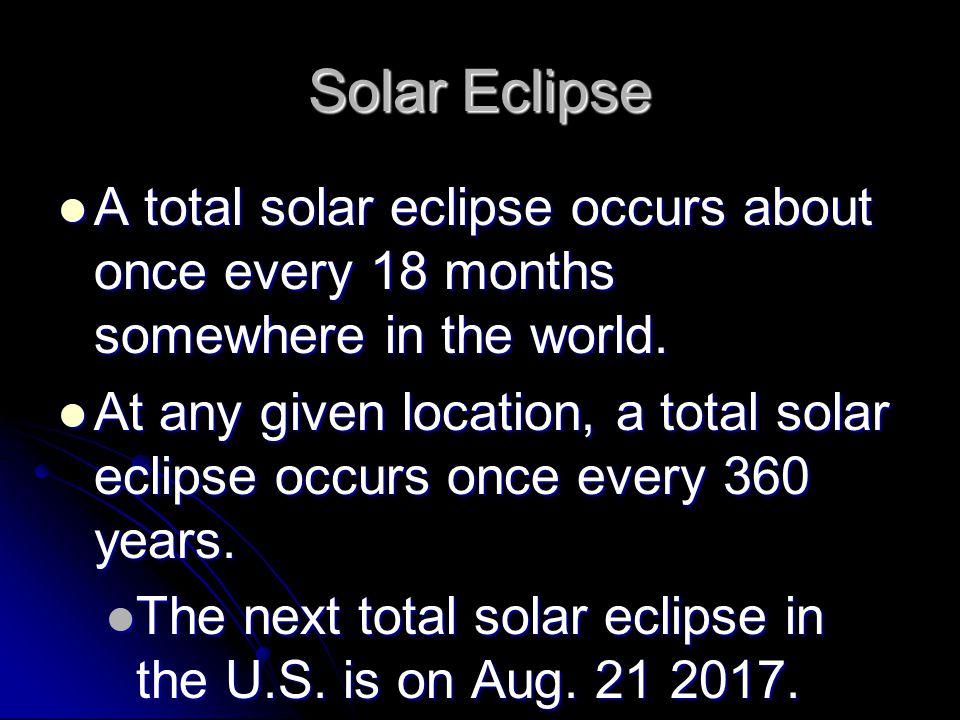 Total Solar Eclipse Umbra Penumbra