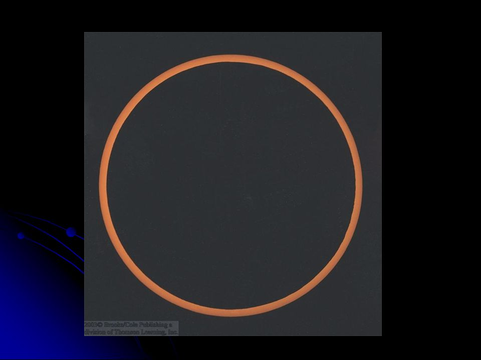 Total Solar Eclipse As the Moon orbits the Earth, its apparent size varies. As the Moon orbits the Earth, its apparent size varies. Only when the Moon