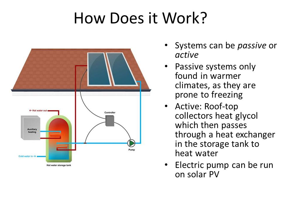 Systems can be passive or active Passive systems only found in warmer climates, as they are prone to freezing Active: Roof-top collectors heat glycol