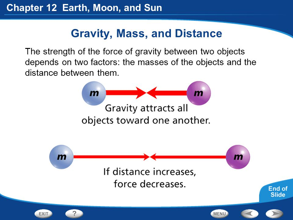 Chapter 12 Earth, Moon, and Sun Gravity, Mass, and Distance The strength of the force of gravity between two objects depends on two factors: the masse