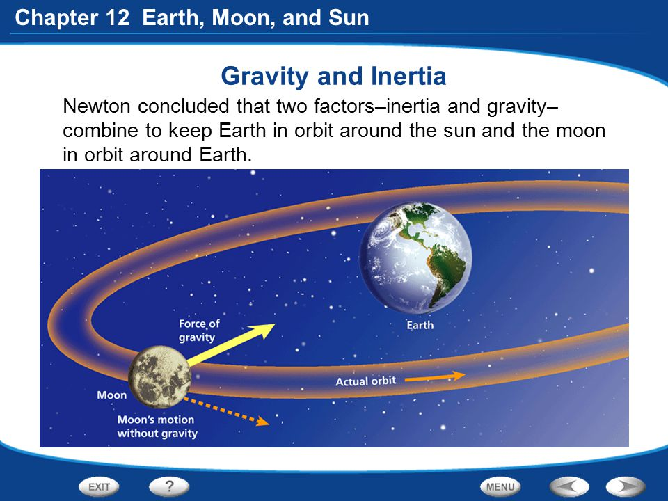 Chapter 12 Earth, Moon, and Sun Gravity and Inertia Newton concluded that two factors–inertia and gravity– combine to keep Earth in orbit around the s