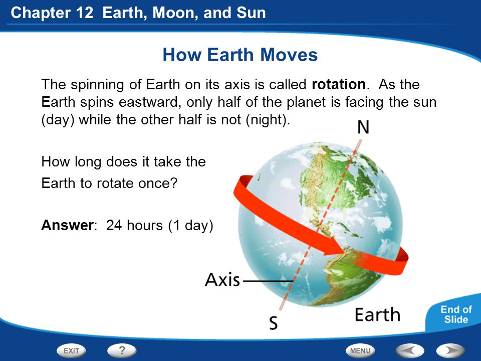 Chapter 12 Earth, Moon, and Sun How Earth Moves The spinning of Earth on its axis is called rotation. As the Earth spins eastward, only half of the pl