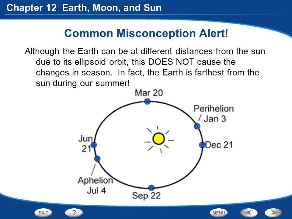 Chapter 12 Earth, Moon, and Sun Common Misconception Alert! Although the Earth can be at different distances from the sun due to its ellipsoid orbit,