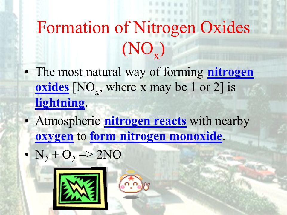 Causes of Photochemical Smog O + O 2 => O 3 O + hydrocarbons => aldehydes O 3 + hydrocarbons => aldehydes NO 2 + O 2 + hydrocarbons => lachrymatory su