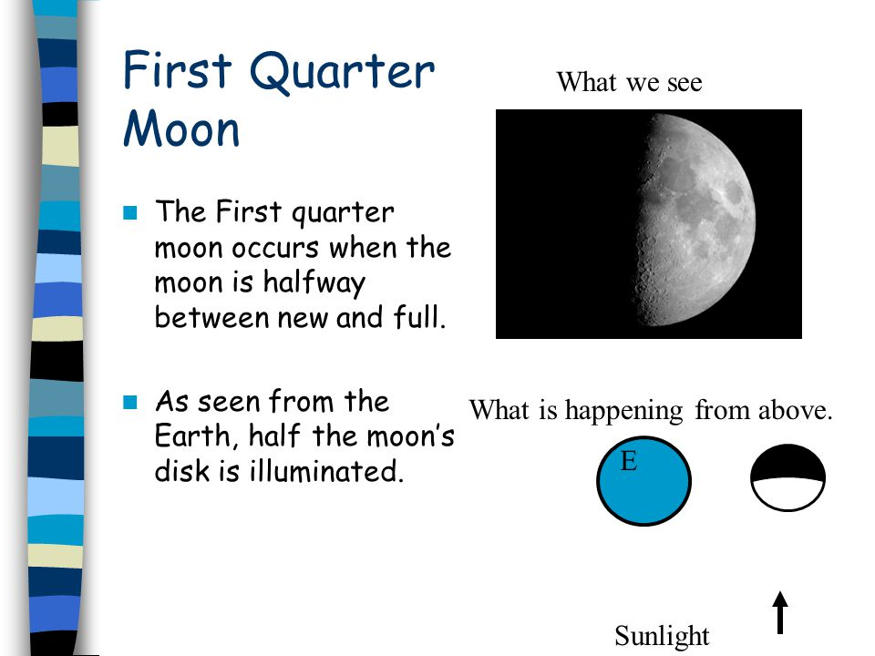 First Quarter Moon The First quarter moon occurs when the moon is halfway between new and full. As seen from the Earth, half the moon's disk is illumi