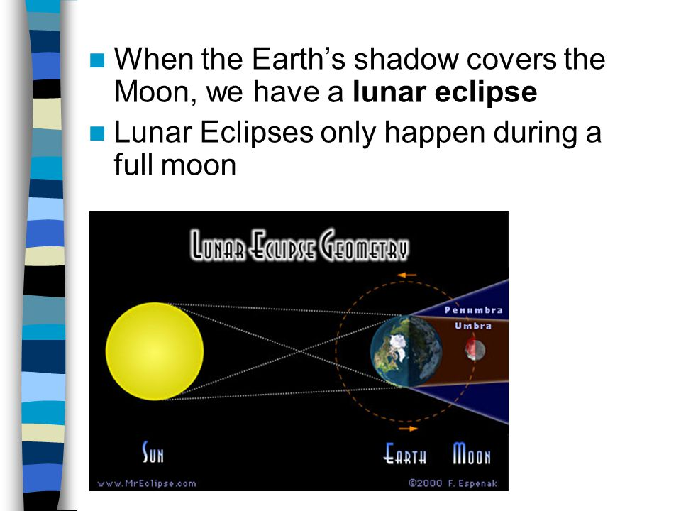 When the Earth's shadow covers the Moon, we have a lunar eclipse Lunar Eclipses only happen during a full moon