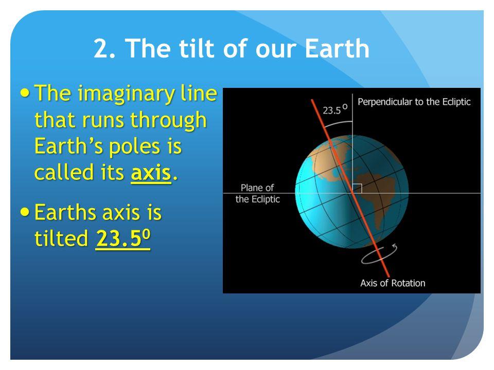 tilt of Earth Revolution around our Sun.3.