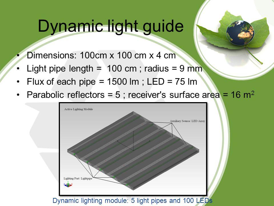 Dynamic light guide Dynamic lighting module: 5 light pipes and 100 LEDs Dimensions: 100cm x 100 cm x 4 cm Light pipe length = 100 cm ; radius = 9 mm F