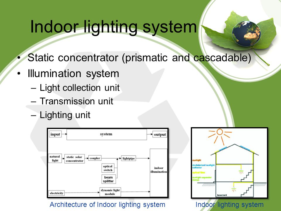 Indoor lighting system Static concentrator (prismatic and cascadable) Illumination system –Light collection unit –Transmission unit –Lighting unit Architecture of Indoor lighting systemIndoor lighting system