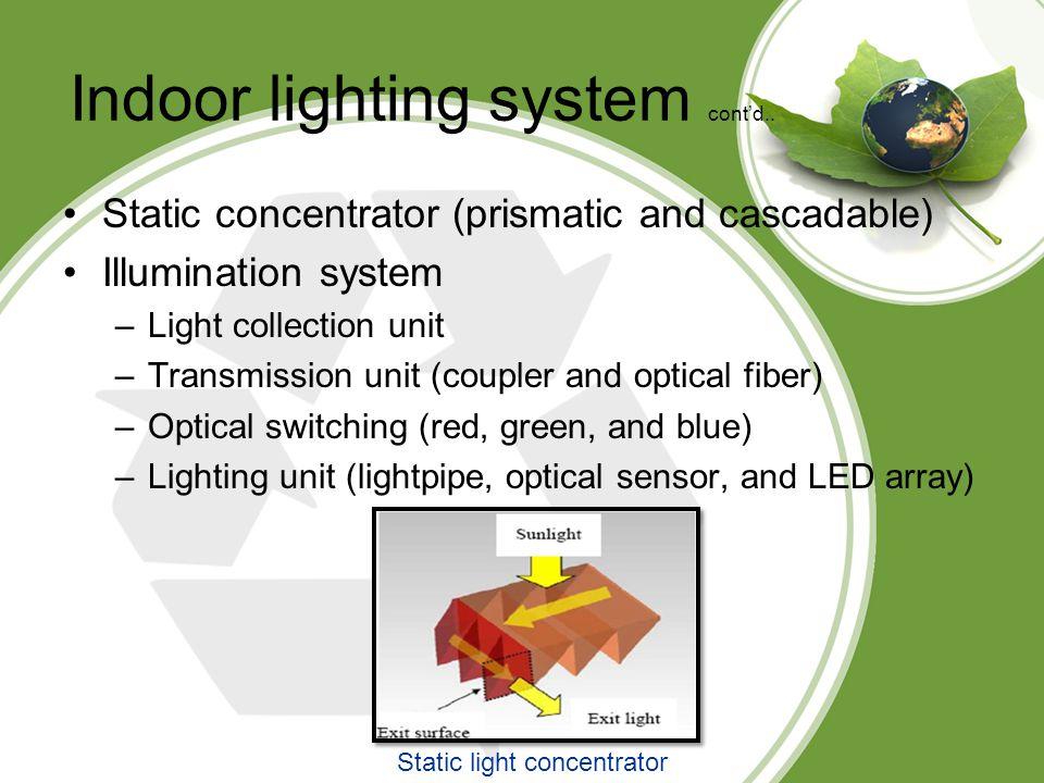 Indoor lighting system cont'd..