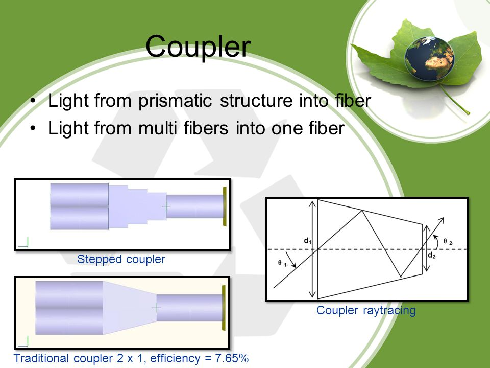 Coupler Light from prismatic structure into fiber Light from multi fibers into one fiber Traditional coupler 2 x 1, efficiency = 7.65% Stepped coupler