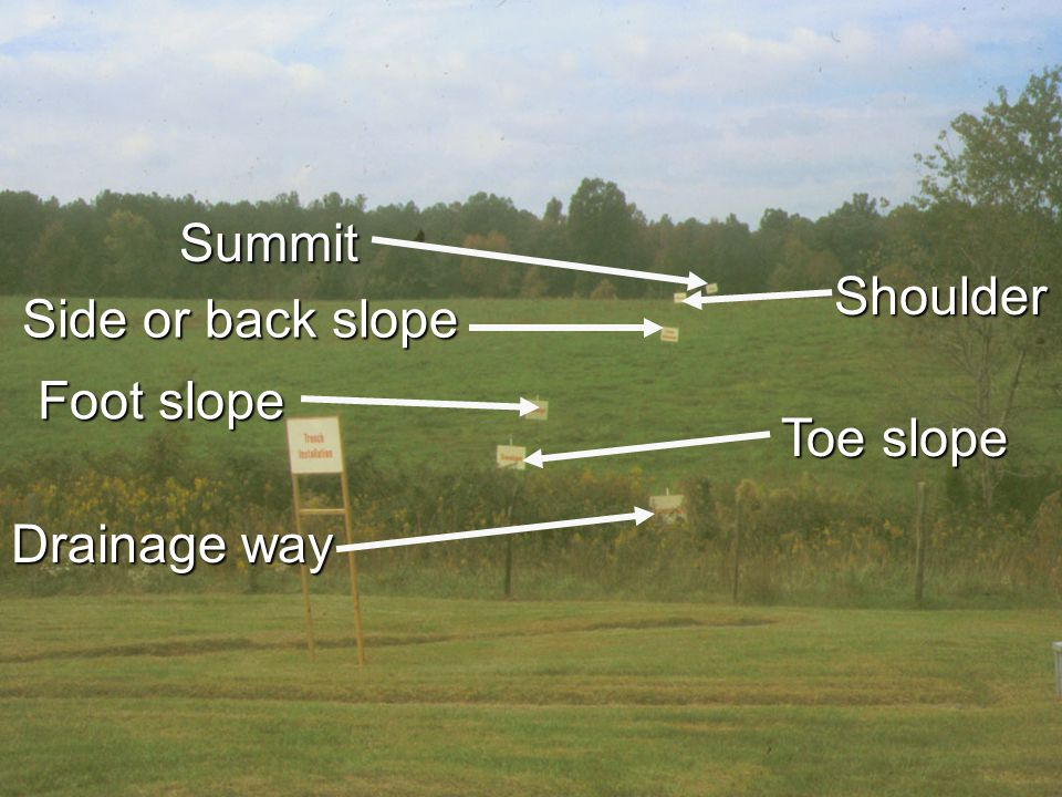 NC STATE UNIVERSITY DEPARTMENT of SOIL SCIENCE NC STATE UNIVERSITY DEPARTMENT of SOIL SCIENCE Summit Drainage way Side or back slope Shoulder Foot slope Toe slope