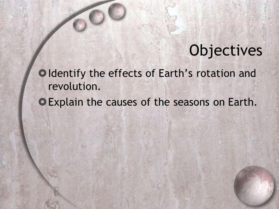 Vocabulary Words  Astronomy  Axis  Rotation  Revolution  orbit  Latitude  Solstice  Equinox  Vernal equinox  Autumnal equinox