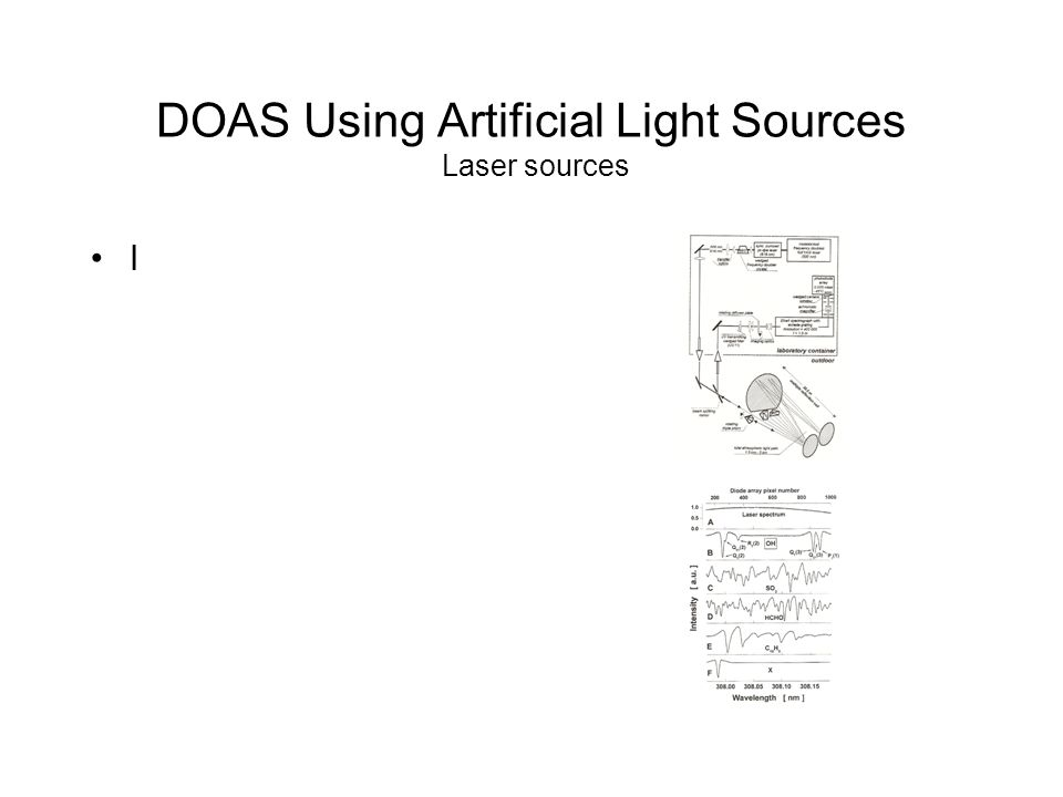 DOAS Using Artificial Light Sources Laser sources l