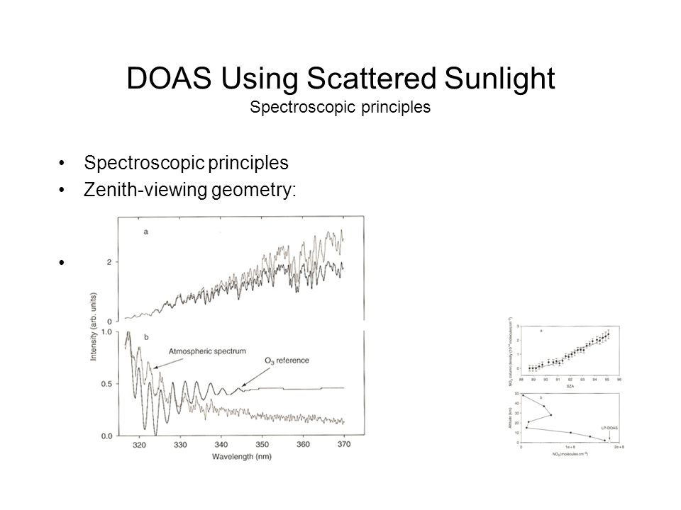 DOAS Using Scattered Sunlight Spectroscopic principles Spectroscopic principles Zenith-viewing geometry: Retrieval of NO 3 viewing profiles Multi axis DOAS