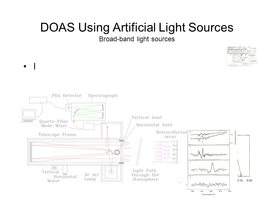 DOAS Using Artificial Light Sources Broad-band light sources l