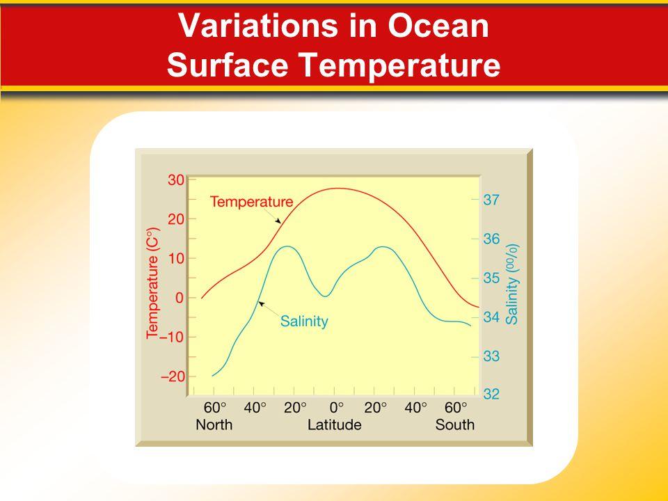Variations in Ocean Surface Temperature