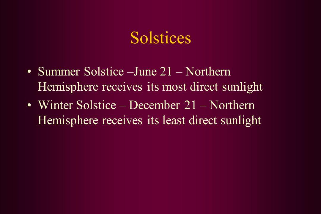 Solstices Summer Solstice –June 21 – Northern Hemisphere receives its most direct sunlight Winter Solstice – December 21 – Northern Hemisphere receive