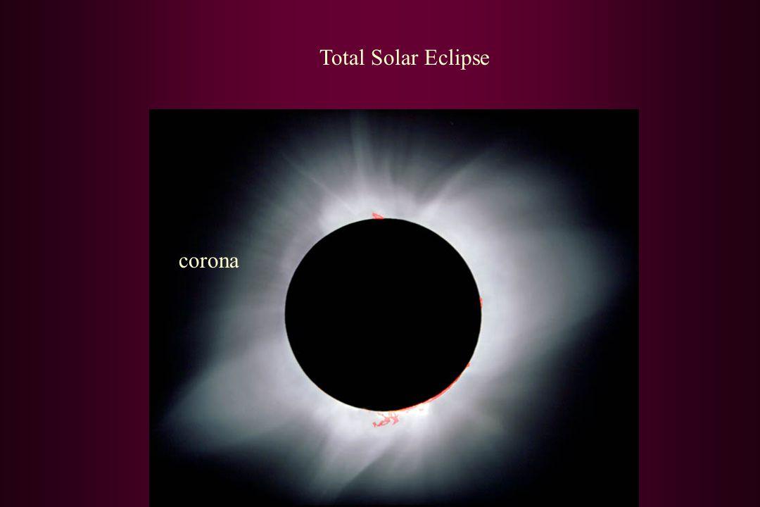 Total Solar Eclipse corona