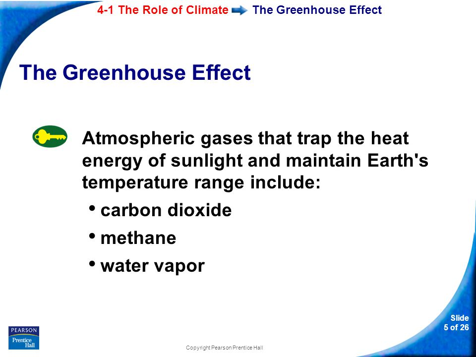 4-1 The Role of Climate Slide 5 of 26 Copyright Pearson Prentice Hall The Greenhouse Effect Atmospheric gases that trap the heat energy of sunlight an