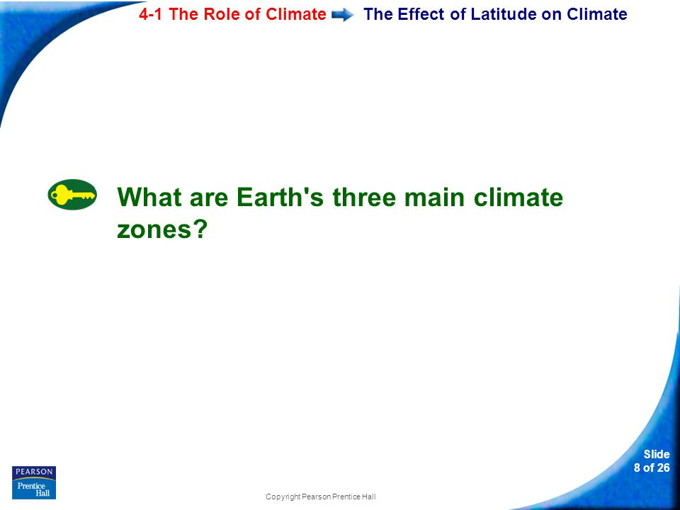 4-1 The Role of Climate Slide 8 of 26 Copyright Pearson Prentice Hall The Effect of Latitude on Climate What are Earth's three main climate zones?