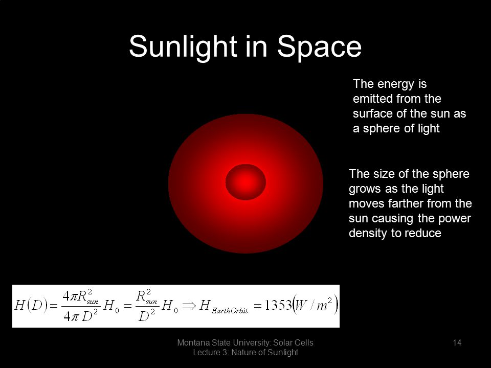 The energy is emitted from the surface of the sun as a sphere of light The size of the sphere grows as the light moves farther from the sun causing th