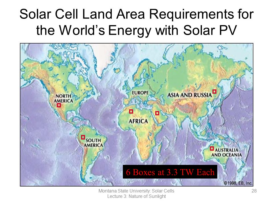 Solar Cell Land Area Requirements for the World's Energy with Solar PV 28 6 Boxes at 3.3 TW Each Montana State University: Solar Cells Lecture 3: Natu