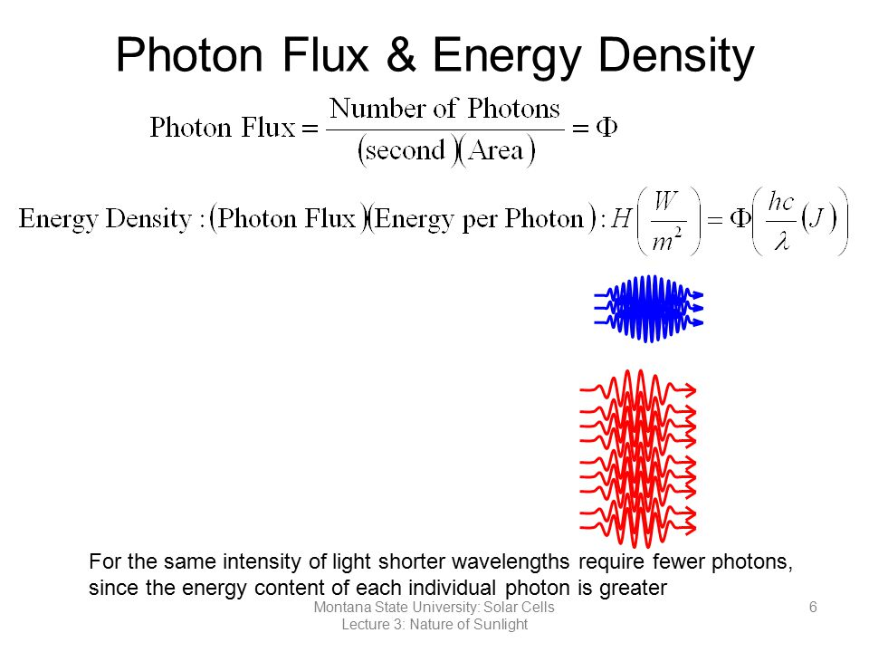 Photon Flux & Energy Density For the same intensity of light shorter wavelengths require fewer photons, since the energy content of each individual ph