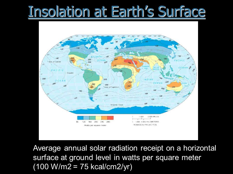 Insolation at Earth's Surface Average annual solar radiation receipt on a horizontal surface at ground level in watts per square meter (100 W/m2 = 75 kcal/cm2/yr)