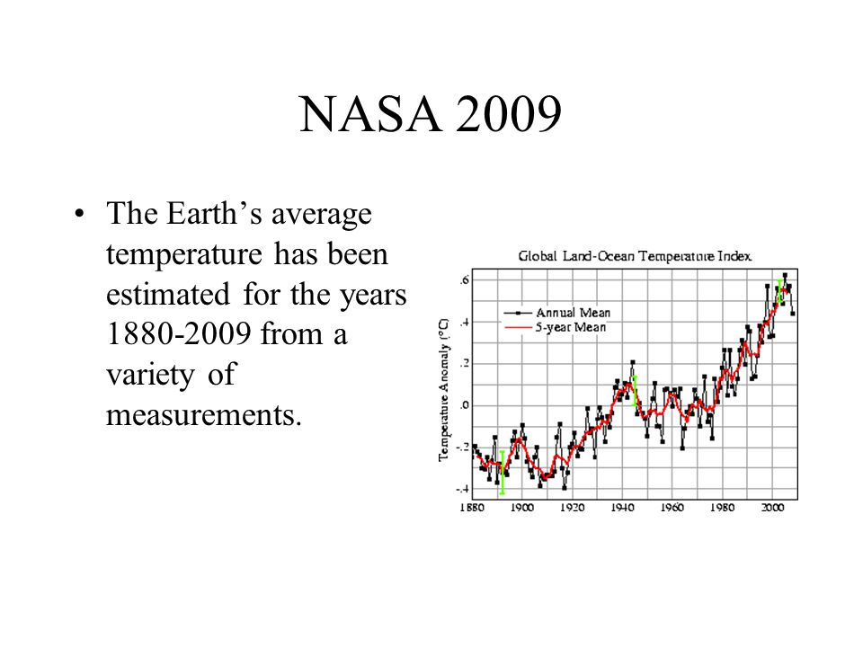 NASA 2009 The Earth's average temperature has been estimated for the years 1880-2009 from a variety of measurements.