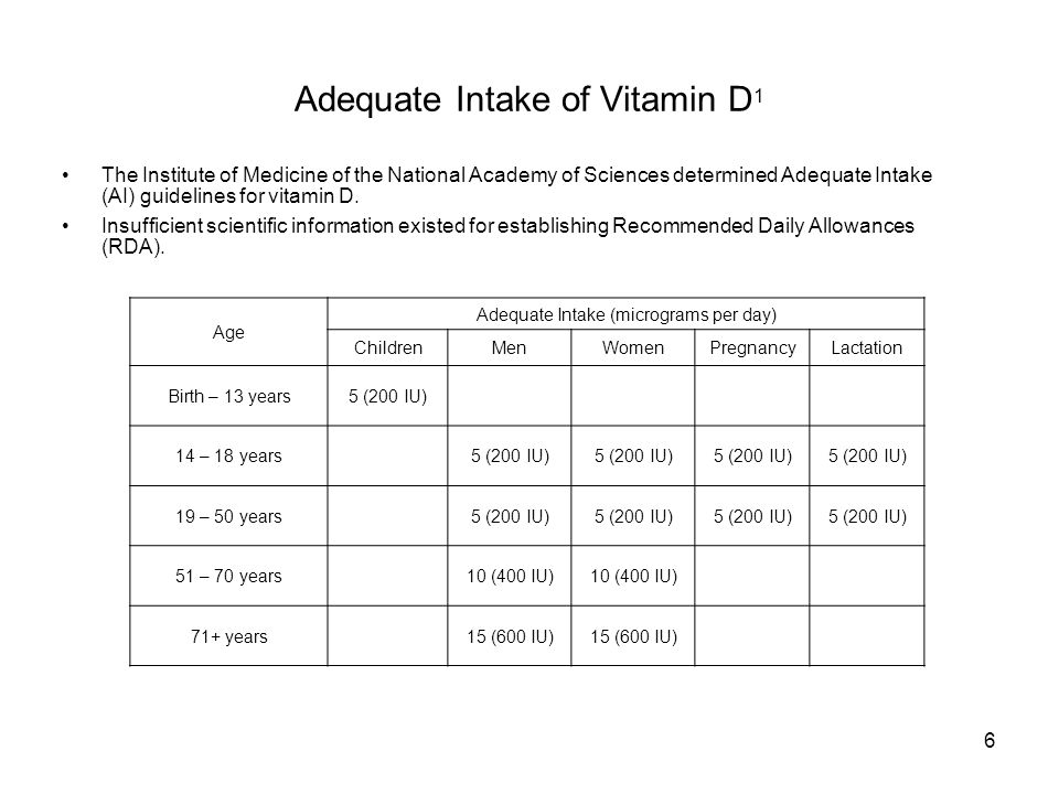 7 Occurrence of Vitamin D Deficiency 1 Vitamin D deficiency can be the result of: –Intake below recommended levels –Limited exposure to sunlight –The liver and kidneys not converting vitamin D to its active hormonal form –Inability of the small intestine to absorb vitamin D from foods Vitamin D deficiency is associated with milk allergies, lactose intolerance, and strict vegetarianism.