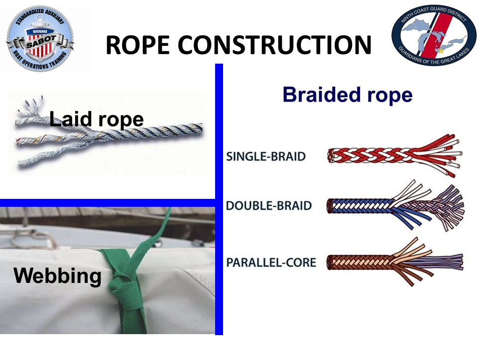 ROPE CONSTRUCTION 29 Laid rope Webbing Reprinted with permission from Knots, Slices and Line Handling: A Captain ' s Quick Guide by Charlie Wing