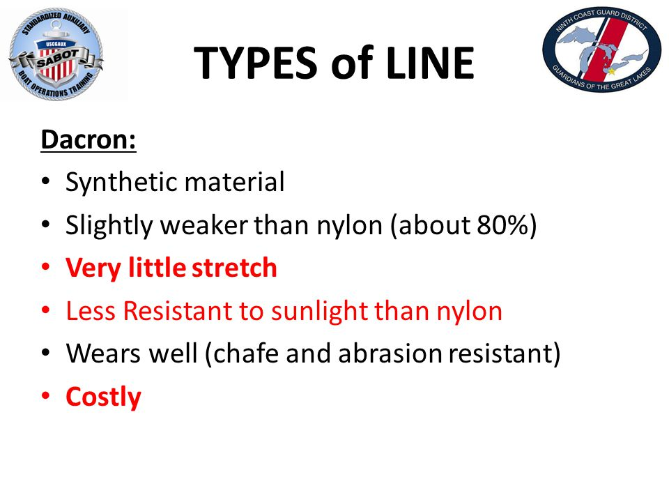 TYPES of LINE Dacron: Synthetic material Slightly weaker than nylon (about 80%) Very little stretch Less Resistant to sunlight than nylon Wears well (chafe and abrasion resistant) Costly