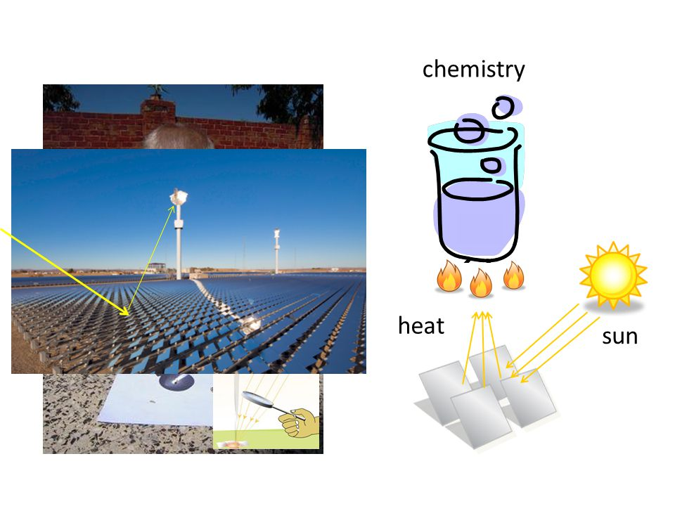 chemistry heat sun