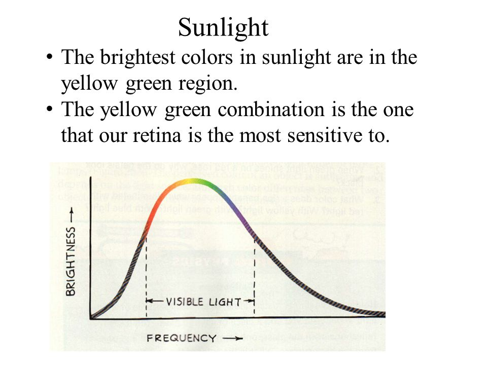 Sunlight The brightest colors in sunlight are in the yellow green region.