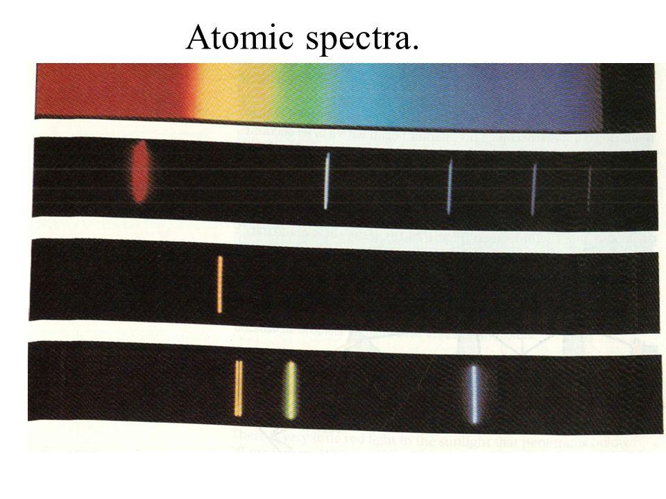 Atomic spectra.