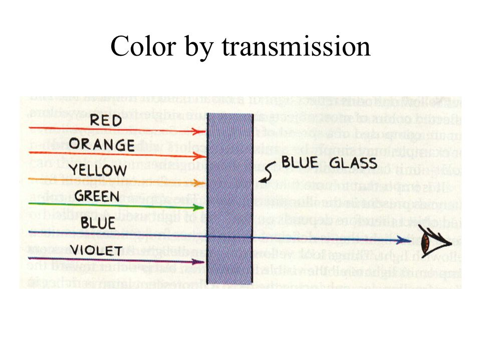 Color by transmission