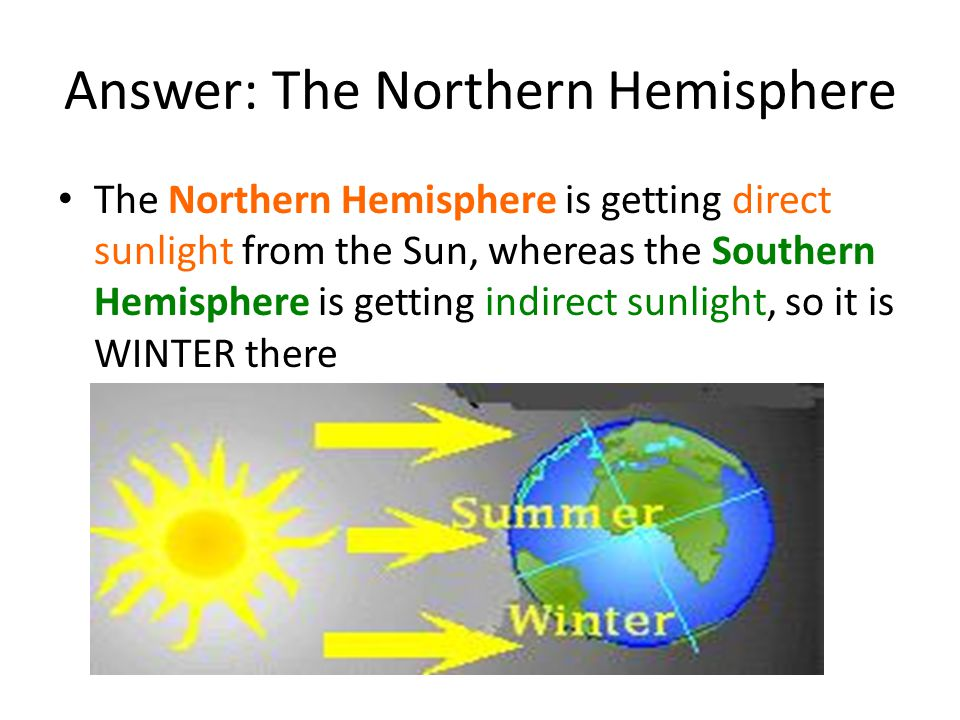 Answer: The Northern Hemisphere The Northern Hemisphere is getting direct sunlight from the Sun, whereas the Southern Hemisphere is getting indirect s