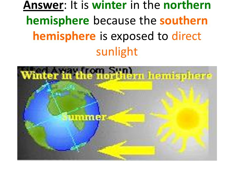Answer: It is winter in the northern hemisphere because the southern hemisphere is exposed to direct sunlight