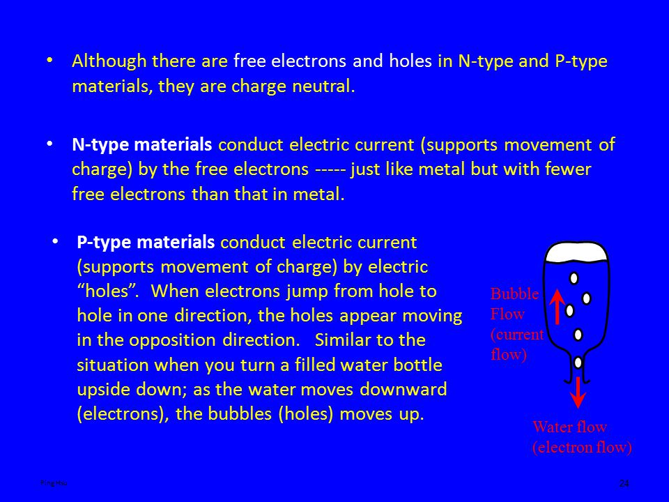 24 Although there are free electrons and holes in N-type and P-type materials, they are charge neutral.