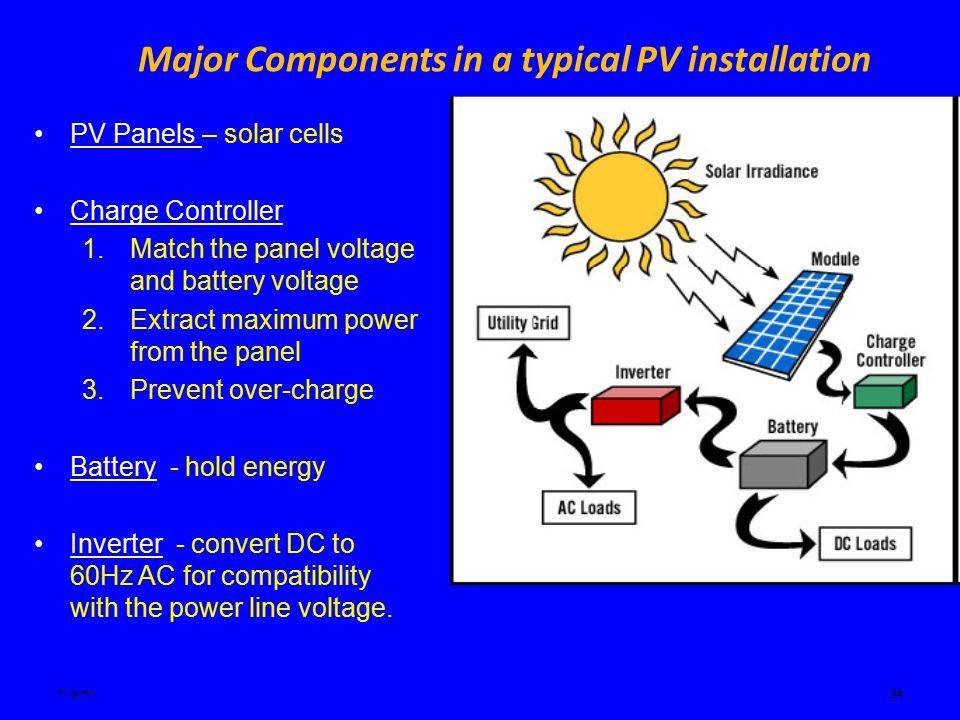 34 Major Components in a typical PV installation PV Panels – solar cells Charge Controller 1.Match the panel voltage and battery voltage 2.Extract maximum power from the panel 3.Prevent over-charge Battery - hold energy Inverter - convert DC to 60Hz AC for compatibility with the power line voltage.