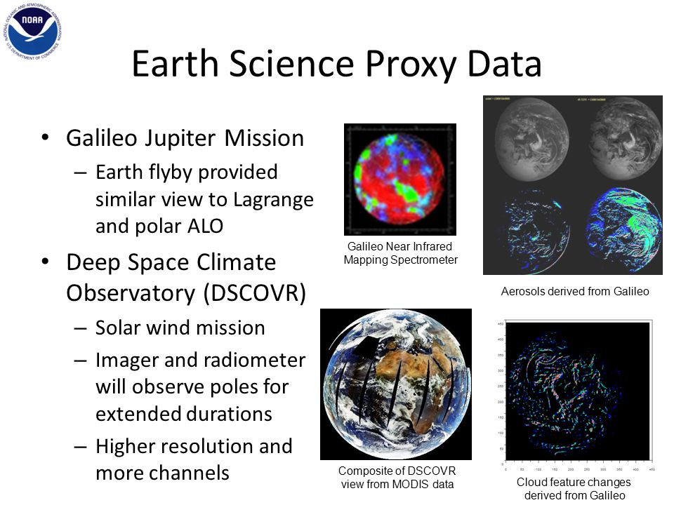 Earth Science Proxy Data Galileo Jupiter Mission – Earth flyby provided similar view to Lagrange and polar ALO Deep Space Climate Observatory (DSCOVR) – Solar wind mission – Imager and radiometer will observe poles for extended durations – Higher resolution and more channels Galileo Near Infrared Mapping Spectrometer Aerosols derived from Galileo Cloud feature changes derived from Galileo Composite of DSCOVR view from MODIS data